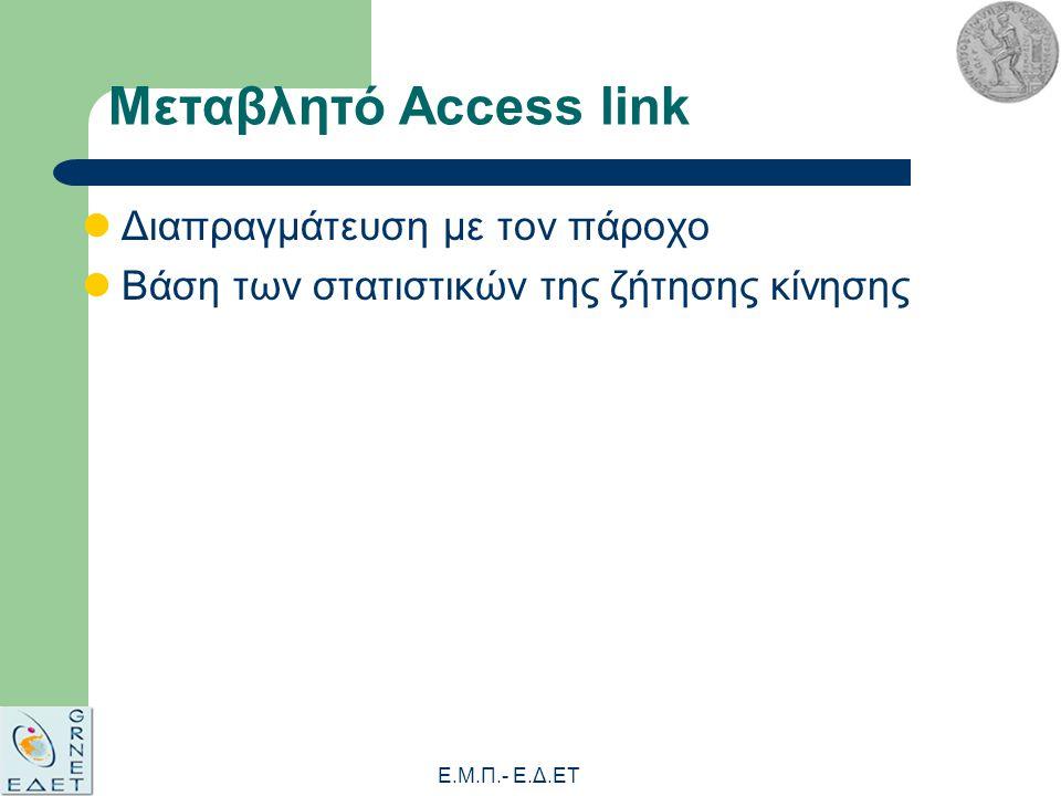 Ε.Μ.Π.- E.Δ.ΕΤ Μεταβλητό Access link Διαπραγμάτευση με τον πάροχο Βάση των στατιστικών της ζήτησης κίνησης