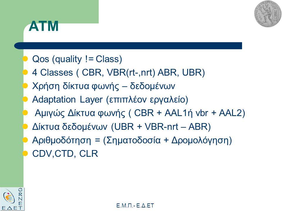 Ε.Μ.Π.- E.Δ.ΕΤ ATM Qos (quality != Class) 4 Classes ( CBR, VBR(rt-,nrt) ABR, UBR) Χρήση δίκτυα φωνής – δεδομένων Adaptation Layer (επιπλέον εργαλείο) Αμιγώς Δίκτυα φωνής ( CBR + AAL1ή vbr + AAL2) Δίκτυα δεδομένων (UBR + VBR-nrt – ABR) Αριθμοδότηση = (Σηματοδοσία + Δρομολόγηση) CDV,CTD, CLR