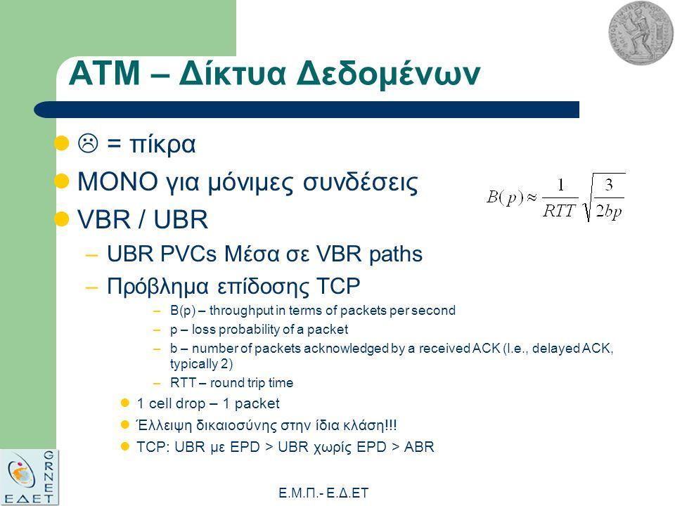 Ε.Μ.Π.- E.Δ.ΕΤ ATM – Δίκτυα Δεδομένων  = πίκρα ΜΟΝΟ για μόνιμες συνδέσεις VBR / UBR –UBR PVCs Μέσα σε VBR paths –Πρόβλημα επίδοσης TCP –B(p) – throughput in terms of packets per second –p – loss probability of a packet –b – number of packets acknowledged by a received ACK (I.e., delayed ACK, typically 2) –RTT – round trip time 1 cell drop – 1 packet Έλλειψη δικαιοσύνης στην ίδια κλάση!!.