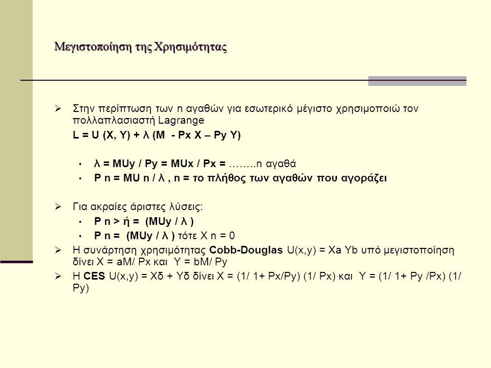 Μεγιστοποίηση της Χρησιμότητας  Στην περίπτωση των n αγαθών για εσωτερικό μέγιστο χρησιμοποιώ τον πολλαπλασιαστή Lagrange L = U (X, Y) + λ (Μ - Px X – Py Y) λ = ΜUy / Ρy = ΜUx / Ρx = ……..n αγαθά Ρ n = ΜU n / λ, n = το πλήθος των αγαθών που αγοράζει  Για ακραίες άριστες λύσεις: Ρ n > ή = (ΜUy / λ ) Ρ n = (ΜUy / λ ) τότε Χ n = 0  Η συνάρτηση χρησιμότητας Cobb-Douglas U(x,y) = Χa Yb υπό μεγιστοποίηση δίνει Χ = aΜ/ Px και Y = bΜ/ Py  Η CES U(x,y) = Χδ + Yδ δίνει Χ = (1/ 1+ Ρx/Ρy) (1/ Px) και Y = (1/ 1+ Ρy /Ρx) (1/ Py)