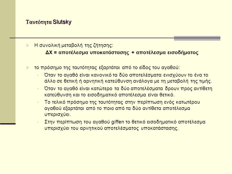 Ταυτότητα Slutsky  Η συνολική μεταβολή της ζήτησης: ΔΧ = αποτέλεσμα υποκατάστασης + αποτέλεσμα εισοδήματος  το πρόσημο της ταυτότητας εξαρτάται από το είδος του αγαθού: Όταν το αγαθό είναι κανονικό τα δύο αποτελέσματα ενισχύουν το ένα το άλλο σε θετική ή αρνητική κατεύθυνση ανάλογα με τη μεταβολή της τιμής.