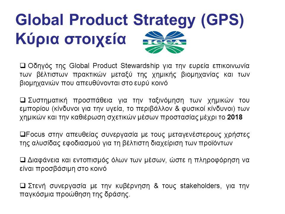 Global Product Strategy (GPS) Κύρια στοιχεία  Οδηγός της Global Product Stewardship για την ευρεία επικοινωνία των βέλτιστων πρακτικών μεταξύ της χημικής βιομηχανίας και των βιομηχανιών που απευθύνονται στο ευρύ κοινό  Συστηματική προσπάθεια για την ταξινόμηση των χημικών του εμπορίου (κίνδυνοι για την υγεία, το περιβάλλον & φυσικοί κίνδυνοι) των χημικών και την καθιέρωση σχετικών μέσων προστασίας μέχρι το 2018  Focus στην απευθείας συνεργασία με τους μεταγενέστερους χρήστες της αλυσίδας εφοδιασμού για τη βέλτιστη διαχείριση των προϊόντων  Διαφάνεια και εντοπισμός όλων των μέσων, ώστε η πληροφόρηση να είναι προσβάσιμη στο κοινό  Στενή συνεργασία με την κυβέρνηση & τους stakeholders, για την παγκόσμια προώθηση της δράσης.