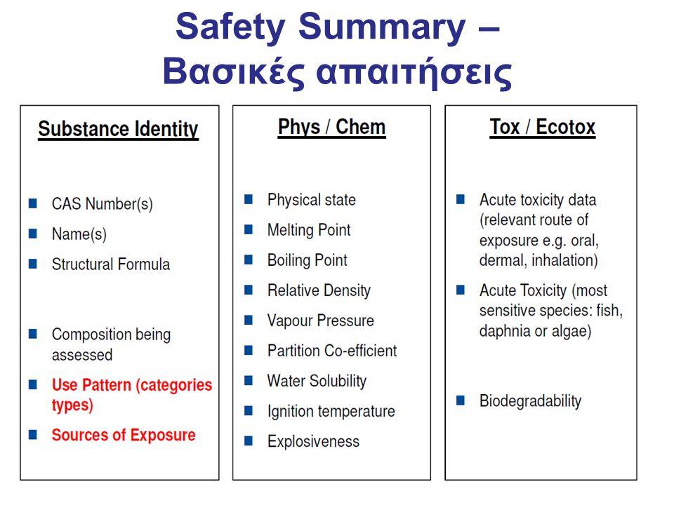 Safety Summary – Βασικές απαιτήσεις