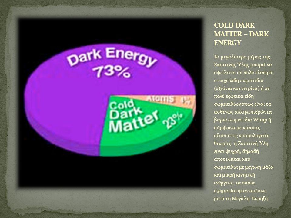 Το μεγαλύτερο μέρος της Σκοτεινής Ύλης μπορεί να οφείλεται σε πολύ ελαφρά στοιχειώδη σωματίδια (αξιόνια και νετρίνα) ή σε πολύ εξωτικά είδη σωματιδίων