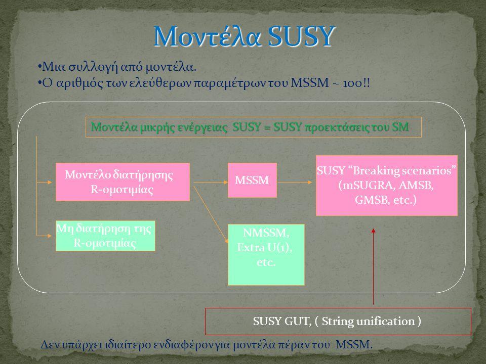 Μοντέλα SUSY Μια συλλογή από μοντέλα. Ο αριθμός των ελεύθερων παραμέτρων του MSSM ~ 100!! Μοντέλα μικρής ενέργειας SUSY = SUSY προεκτάσεις του SM Μοντ