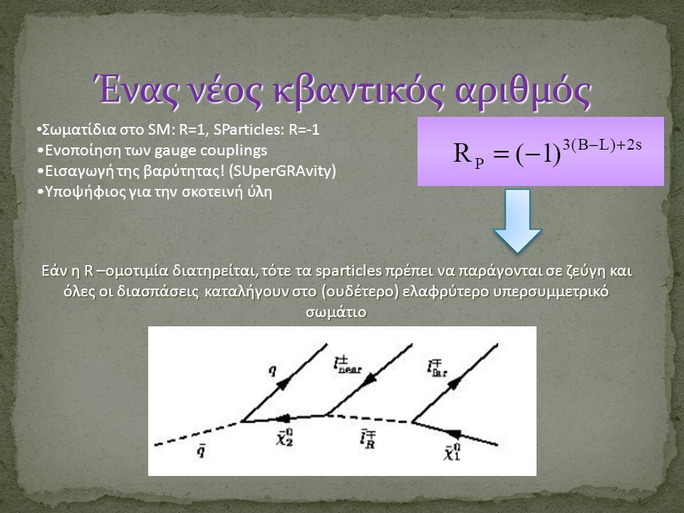 Ένας νέος κβαντικός αριθμός Σωματίδια στο SM: R=1, SParticles: R=-1 Ενοποίηση των gauge couplings Εισαγωγή της βαρύτητας! (SUperGRAvity) Υποψήφιος για