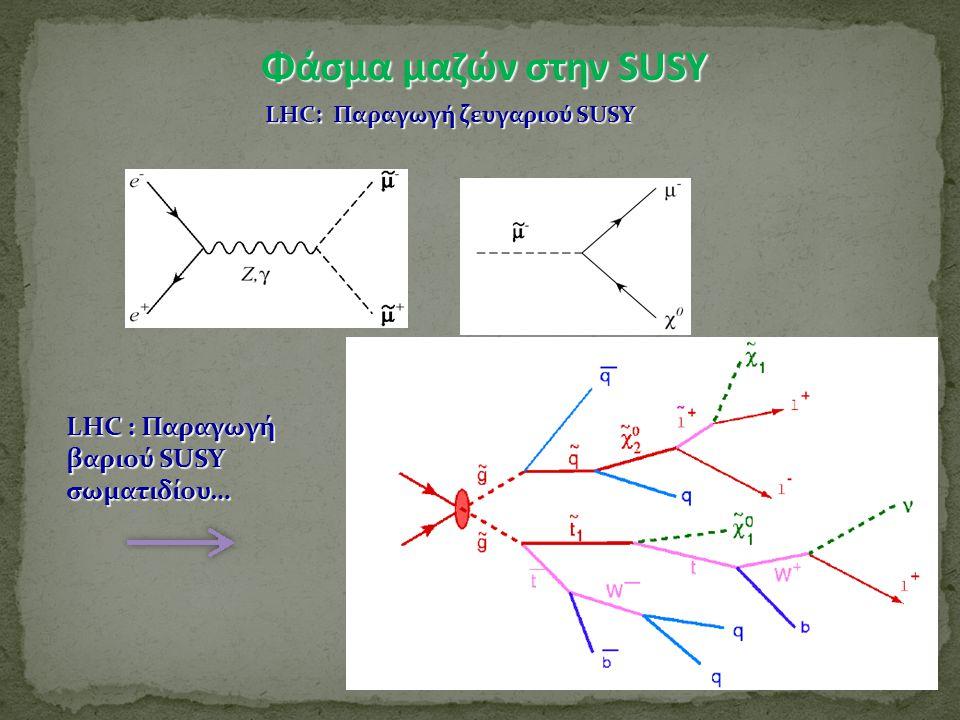 Φάσμα μαζών στην SUSY LΗC: Παραγωγή ζευγαριού SUSY LHC : Παραγωγή βαριού SUSY σωματιδίου…