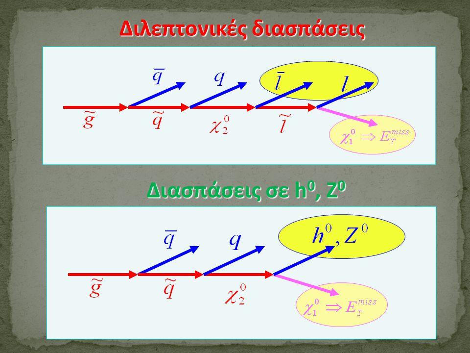 Διλεπτονικές διασπάσεις Διασπάσεις σε h 0, Z 0