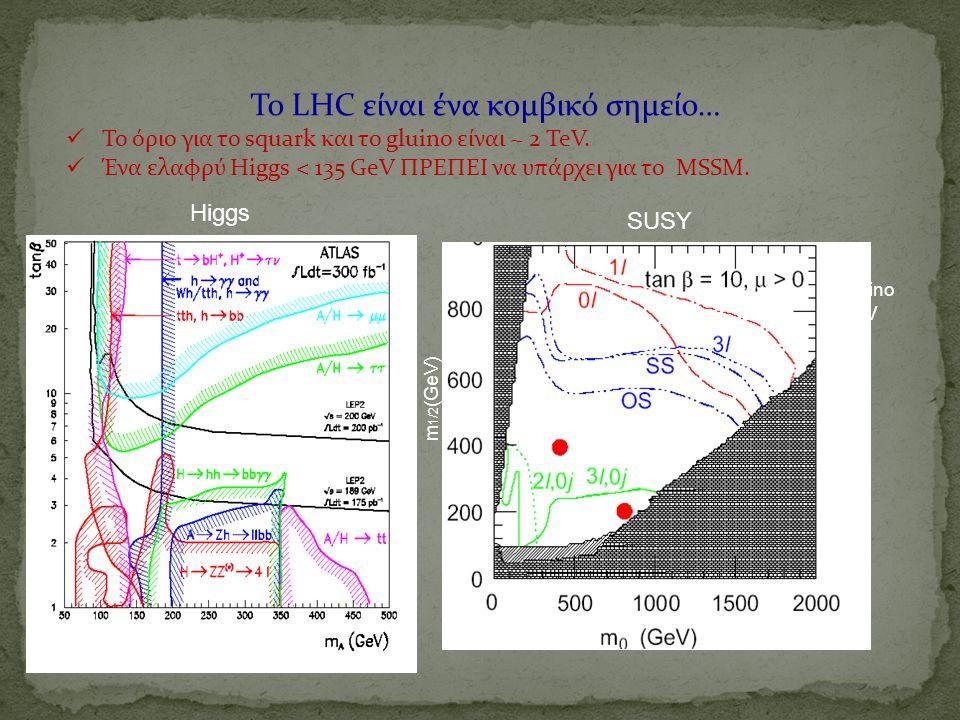m 1/2 (GeV) Higgs MSSM SUSY ~ gluino 2 TeV mSUGRA Το LHC είναι ένα κομβικό σημείο… Το όριο για το squark και το gluino είναι ~ 2 TeV. Ένα ελαφρύ Higgs