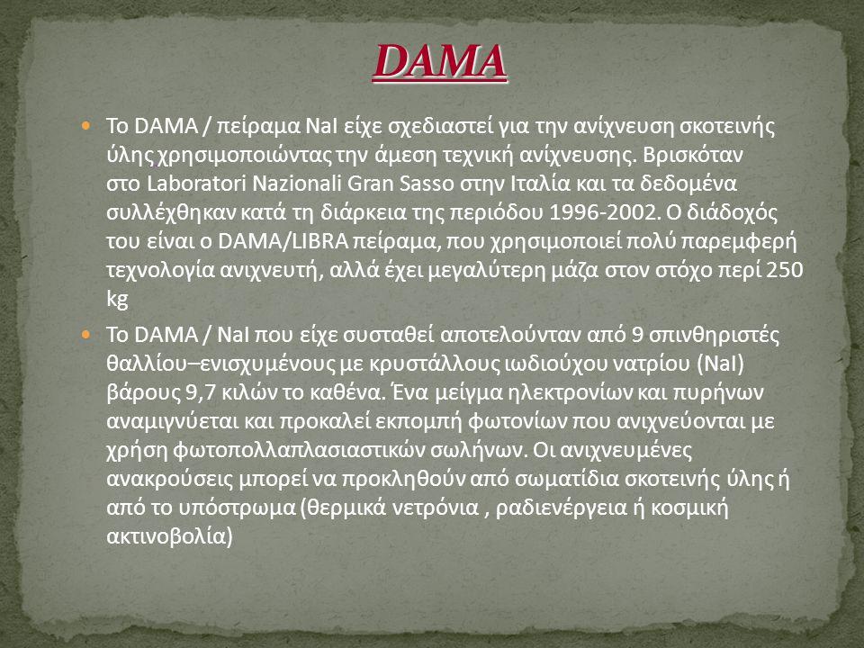 Το DAMA / πείραμα NaI είχε σχεδιαστεί για την ανίχνευση σκοτεινής ύλης χρησιμοποιώντας την άμεση τεχνική ανίχνευσης. Βρισκόταν στο Laboratori Nazional