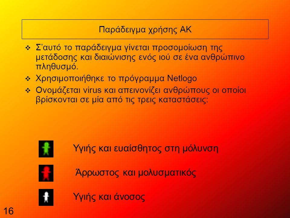 16 Παράδειγμα χρήσης ΑΚ  Σ'αυτό το παράδειγμα γίνεται προσομοίωση της μετάδοσης και διαιώνισης ενός ιού σε ένα ανθρώπινο πληθυσμό.