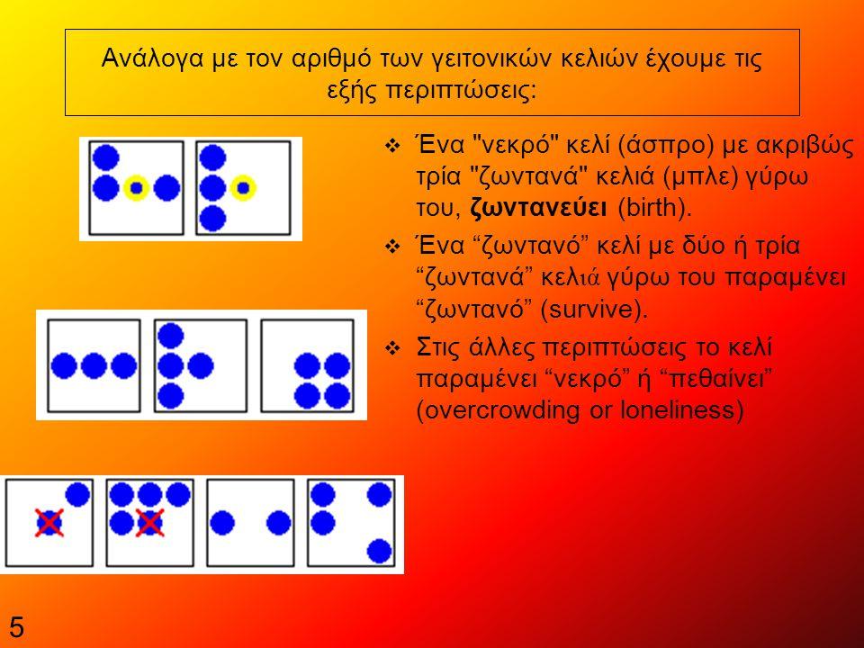 5 Ανάλογα με τον αριθμό των γειτονικών κελιών έχουμε τις εξής περιπτώσεις:  Ένα νεκρό κελί (άσπρο) με ακριβώς τρία ζωντανά κελιά (μπλε) γύρω του, ζωντανεύει (birth).
