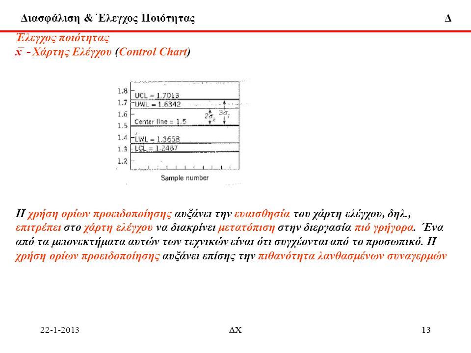 Διασφάλιση & Έλεγχος Ποιότητας Δ 22-1-2013ΔΧ13ΔΧ13 Έλεγχος ποιότητας x ̅ - Χάρτης Ελέγχου (Control Chart) Η χρήση ορίων προειδοποίησης αυξάνει την ευα