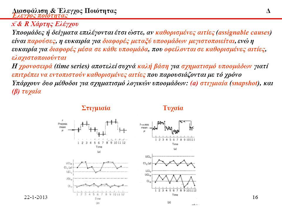 Διασφάλιση & Έλεγχος Ποιότητας Δ 22-1-2013ΔΧ16ΔΧ16 Έλεγχος ποιότητας x ̅ & R Χάρτης Ελέγχου Yποομάδες ή δείγματα επιλέγονται έτσι ώστε, αν καθορισμένε