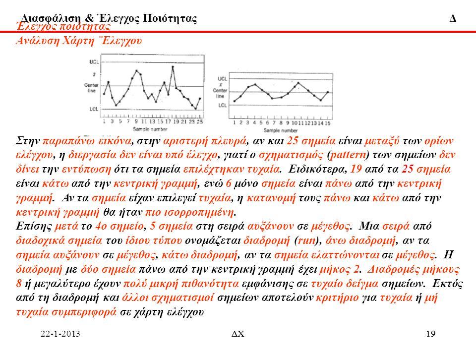 Διασφάλιση & Έλεγχος Ποιότητας Δ 22-1-2013ΔΧ19ΔΧ19 Έλεγχος ποιότητας Aνάλυση Χάρτη ¨Ελεγχου Στην παραπάνω εικόνα, στην αριστερή πλευρά, αν και 25 σημε