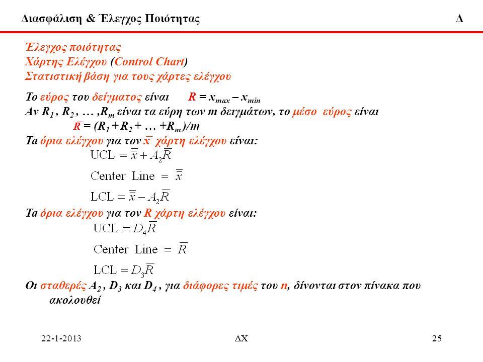 Διασφάλιση & Έλεγχος Ποιότητας Δ 22-1-2013ΔΧ25ΔΧ25 Έλεγχος ποιότητας Χάρτης Ελέγχου (Control Chart) Στατιστική βάση για τους χάρτες ελέγχου Το εύρος τ