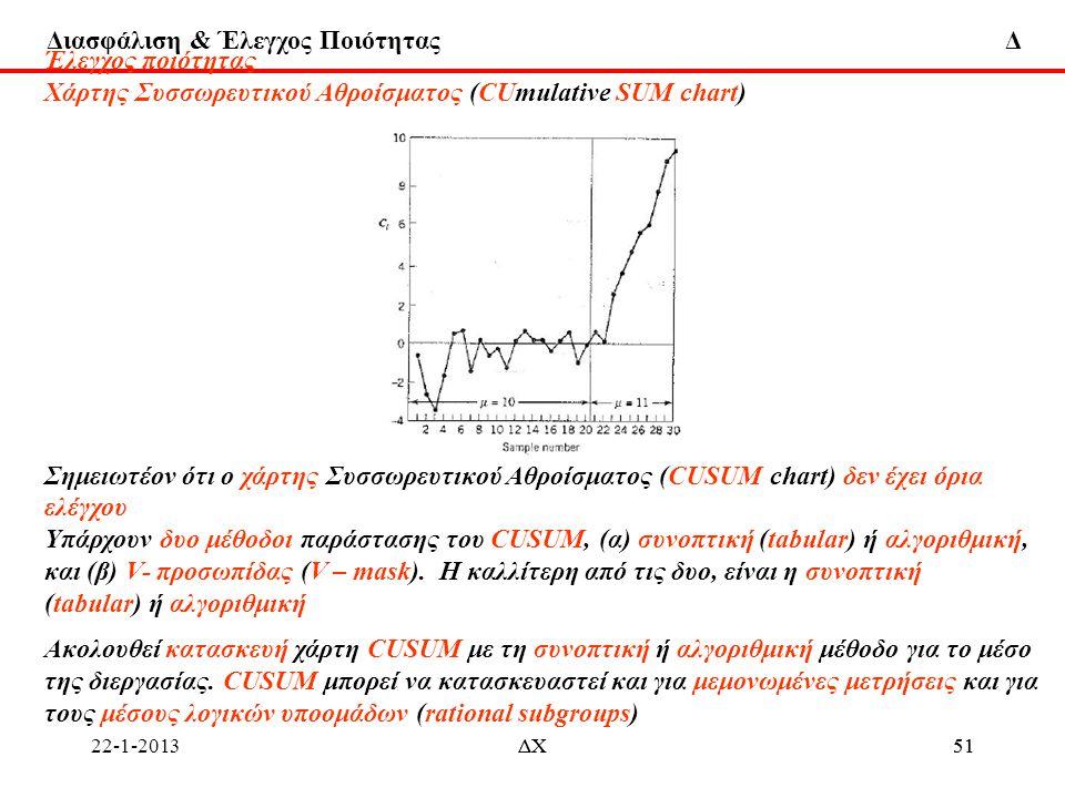 Διασφάλιση & Έλεγχος Ποιότητας Δ 22-1-2013ΔΧ51ΔΧ51 Έλεγχος ποιότητας Χάρτης Συσσωρευτικού Αθροίσματος (CUmulative SUM chart) Σημειωτέον ότι ο χάρτης Σ