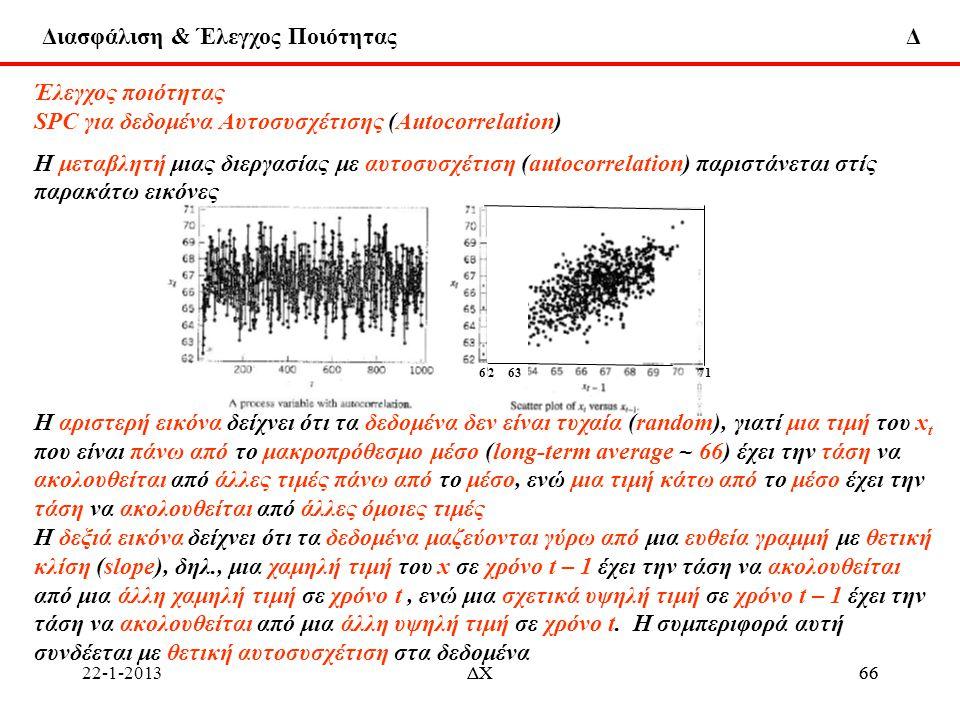Διασφάλιση & Έλεγχος Ποιότητας Δ 22-1-2013ΔΧ66ΔΧ66 671 Έλεγχος ποιότητας SPC για δεδομένα Αυτοσυσχέτισης (Autocorrelation) Η μεταβλητή μιας διεργασίας