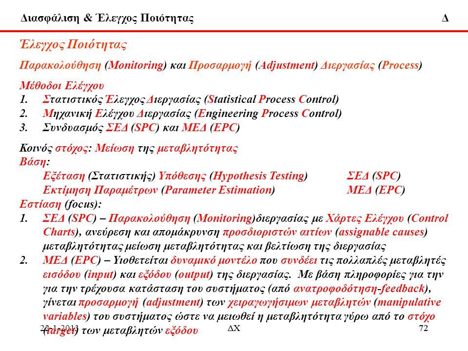 Διασφάλιση & Έλεγχος Ποιότητας Δ 22-1-2013ΔΧ72 Έλεγχος Ποιότητας Παρακολούθηση (Monitoring) και Προσαρμογή (Adjustment) Διεργασίας (Process) Μέθοδοι Ε