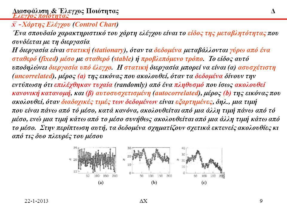 Διασφάλιση & Έλεγχος Ποιότητας Δ 22-1-2013ΔΧ10ΔΧ10 Έλεγχος ποιότητας x ̅ - Χάρτης Ελέγχου (Control Chart) Η διεργασία είναι μη στατική (nonstationary), μέρος (c) της προηγούμενης εικόνας, όταν η διεργασία είναι ασταθής και τα δεδομένα είναι διάσπαρτα σε όλη την περιοχή που ενδιαφέρει χωρίς καμμιά αίσθηση ότι υπάρχει σταθερή μέση τιμή.