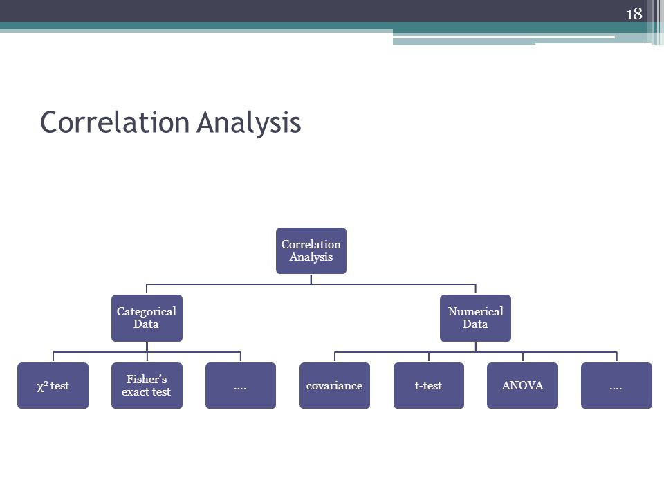 Correlation Analysis Categorical Data χ 2 test Fisher's exact test …. Numerical Data covariancet-testANOVA…. 18