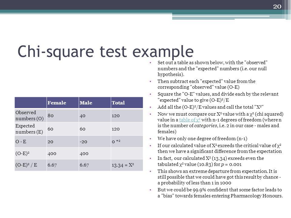 Chi-square test example FemaleMaleTotal Observed numbers (O) 8040120 Expected numbers (E) 60 120 O - E20-200 * 2 (O-E) 2 400 (O-E) 2 / E6.67 13.34 = X