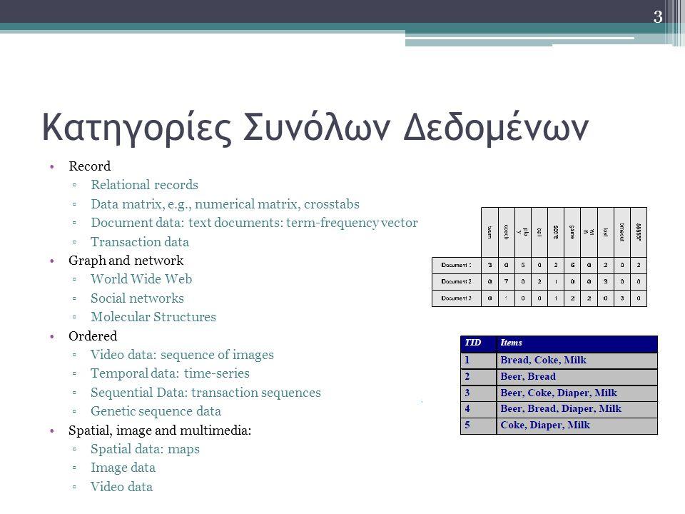 Κατηγορίες Συνόλων Δεδομένων Record ▫Relational records ▫Data matrix, e.g., numerical matrix, crosstabs ▫Document data: text documents: term-frequency