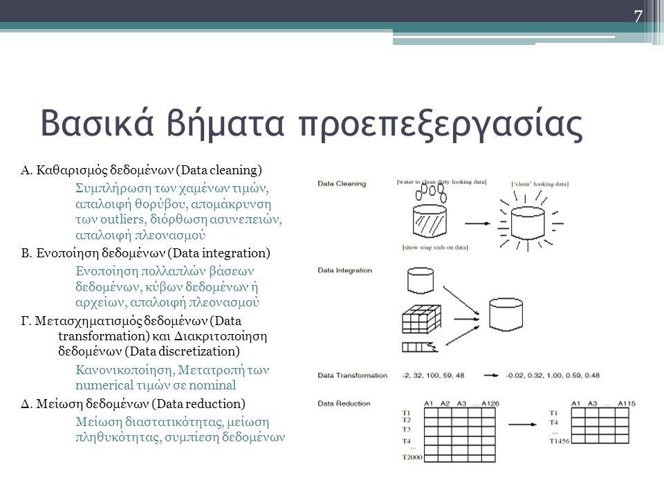 Correlation Analysis Categorical Data χ 2 test Fisher's exact test ….