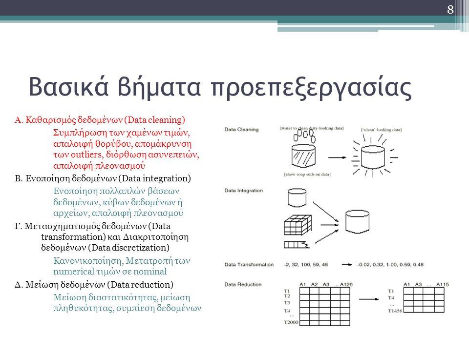 Μείωση Πολυαριθμίας (Numerosity reduction) Παραμετροποιήσιμες μέθοδοι ▫Χρησιμοποιείται ένα μοντέλο (ή μια συνάρτηση) για την εκτίμηση των δεδομένων και έτσι αποθηκεύονται μόνο οι παράμετροι του αντί των δεδομένων ▫Log-linear μοντέλα τα οποία διατηρούν διακριτά πολυδιάστατες πιθανοτικές κατανομές Μη-παραμετροποιήσιμες μέθοδοι ▫Ιστογράμματα ▫Συσταδοποίηση ▫Δειγματοληψία 39