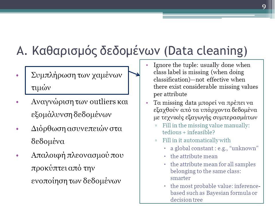 Α. Καθαρισμός δεδομένων (Data cleaning) Συμπλήρωση των χαμένων τιμών Αναγνώριση των outliers και εξομάλυνση δεδομένων Διόρθωση ασυνεπειών στα δεδομένα