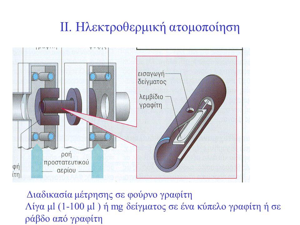 ΙΙ. Ηλεκτροθερμική ατομοποίηση Διαδικασία μέτρησης σε φούρνο γραφίτη Λίγα μl (1-100 μl ) ή mg δείγματος σε ένα κύπελο γραφίτη ή σε ράβδο από γραφίτη