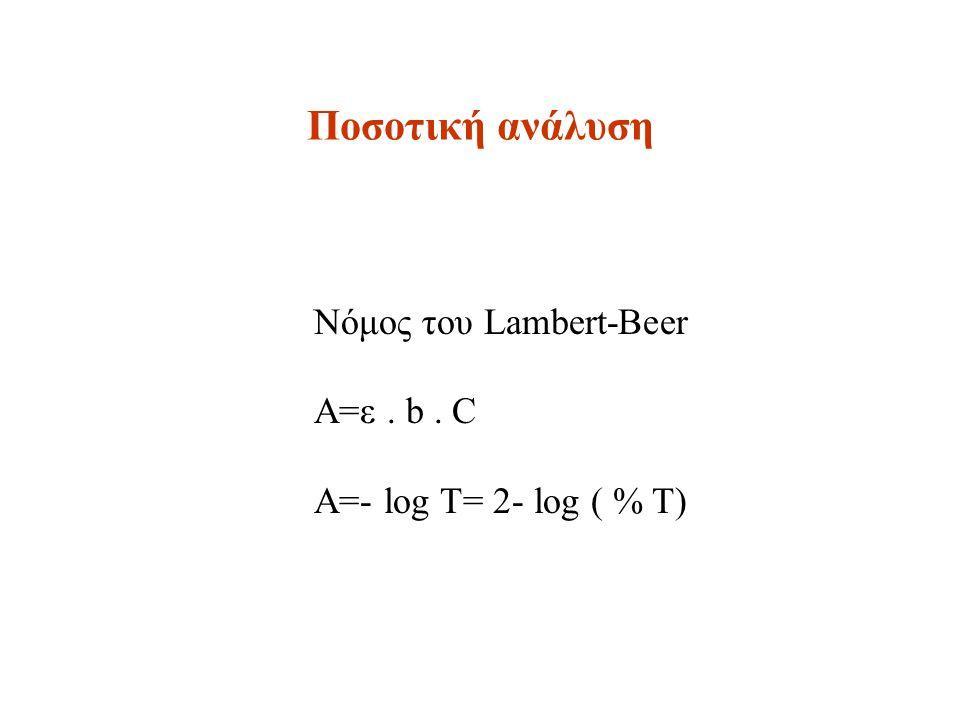 Ποσοτική ανάλυση Νόμος του Lambert-Beer A=ε. b. C A=- log T= 2- log ( % T)