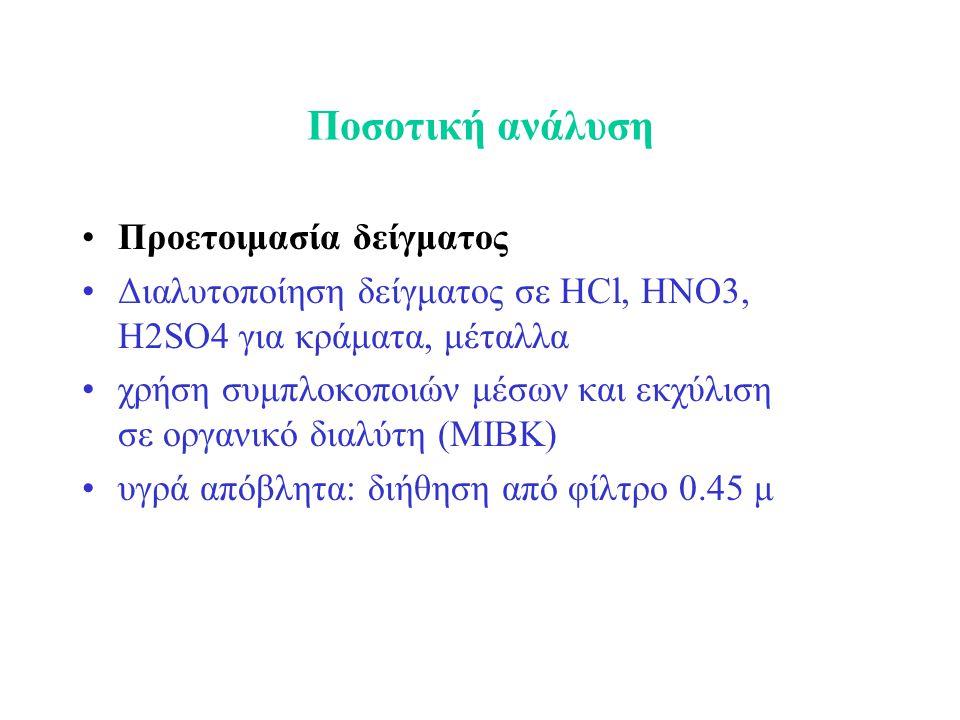 Ποσοτική ανάλυση Προετοιμασία δείγματος Διαλυτοποίηση δείγματος σε HCl, HNO3, H2SO4 για κράματα, μέταλλα χρήση συμπλοκοποιών μέσων και εκχύλιση σε οργ