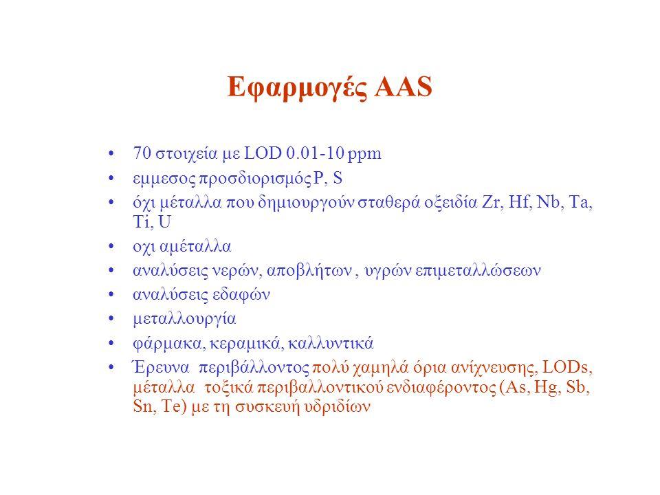 Εφαρμογές AAS 70 στοιχεία με LOD 0.01-10 ppm εμμεσος προσδιορισμός P, S όχι μέταλλα που δημιουργούν σταθερά οξειδία Zr, Hf, Nb, Ta, Ti, U οχι αμέταλλα