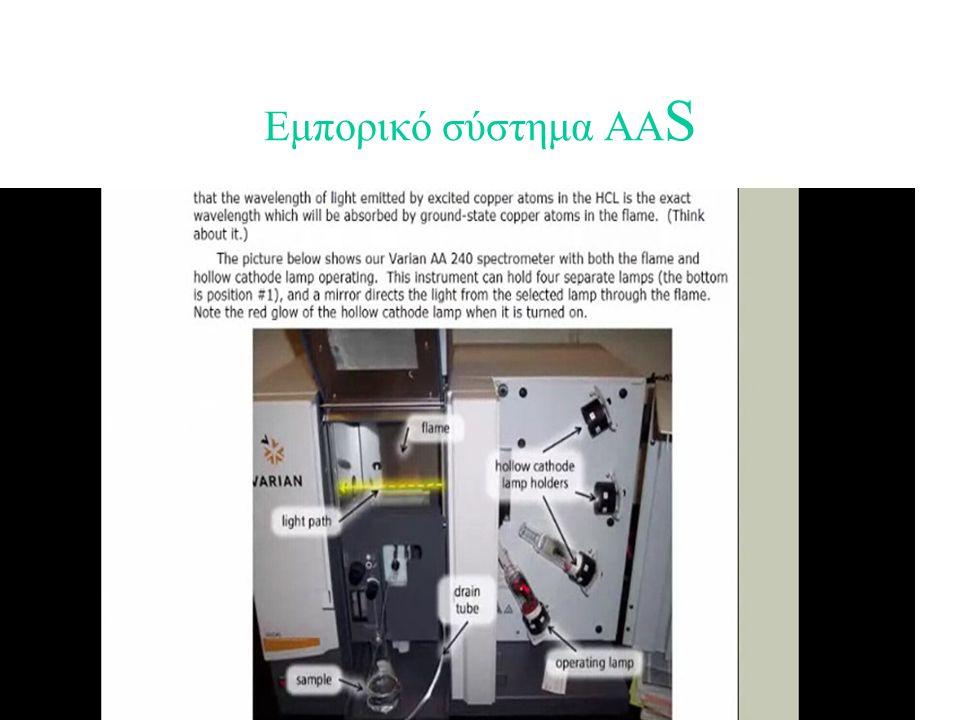 Ατομοποιηση δειγματος σε φλογα:καυστήρες προανάμιξης