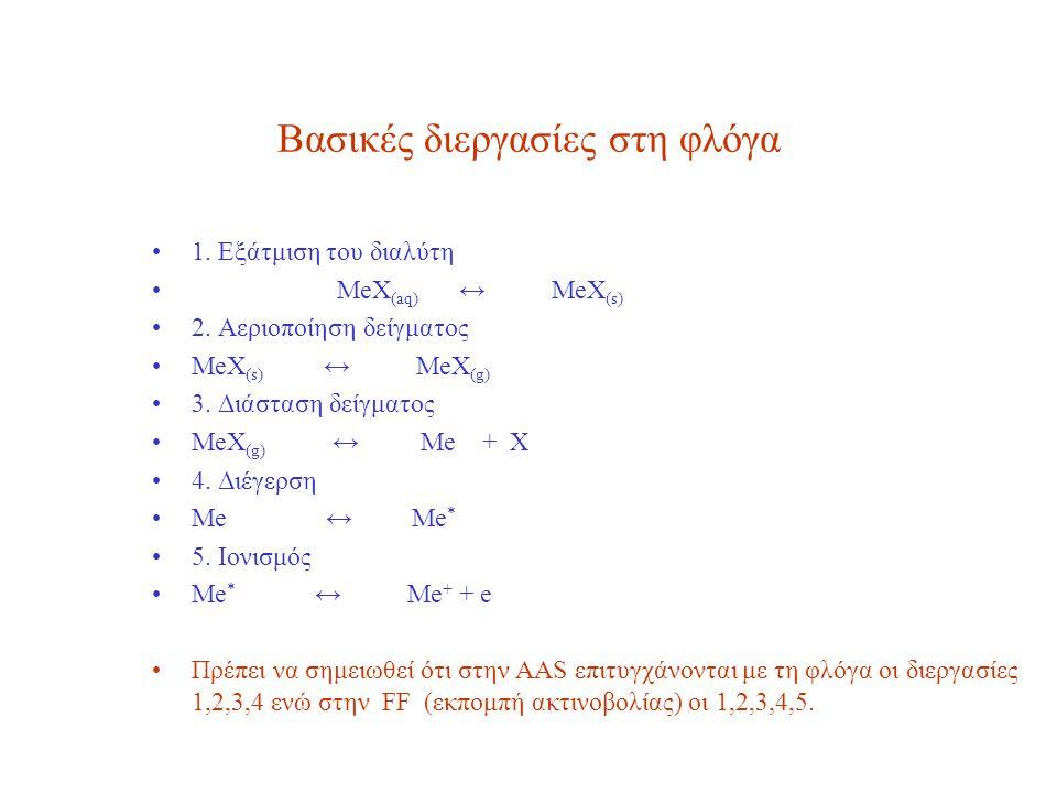 Βασικές διεργασίες στη φλόγα 1. Εξάτμιση του διαλύτη ΜeX (aq) ↔ ΜeΧ (s) 2. Αεριοποίηση δείγματος ΜeX (s) ↔ ΜeΧ (g) 3. Διάσταση δείγματος ΜeX (g) ↔ Μe