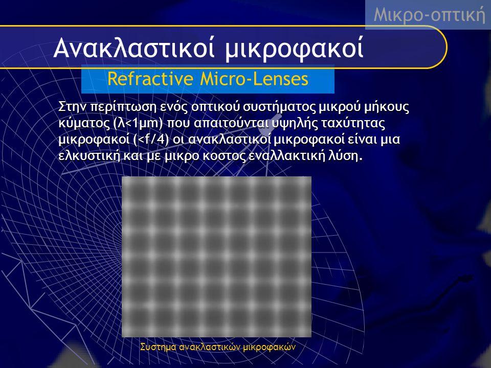 Refractive Micro-Lenses Ανακλαστικοί μικροφακοί Μικρο-οπτική Στην περίπτωση ενός οπτικού συστήματος μικρού μήκους κύματος (λ<1μm) που απαιτούνται υψηλής ταχύτητας μικροφακοί (<f/4) οι ανακλαστικοί μικροφακοί είναι μια ελκυστική και με μικρο κοστος εναλλακτική λύση.