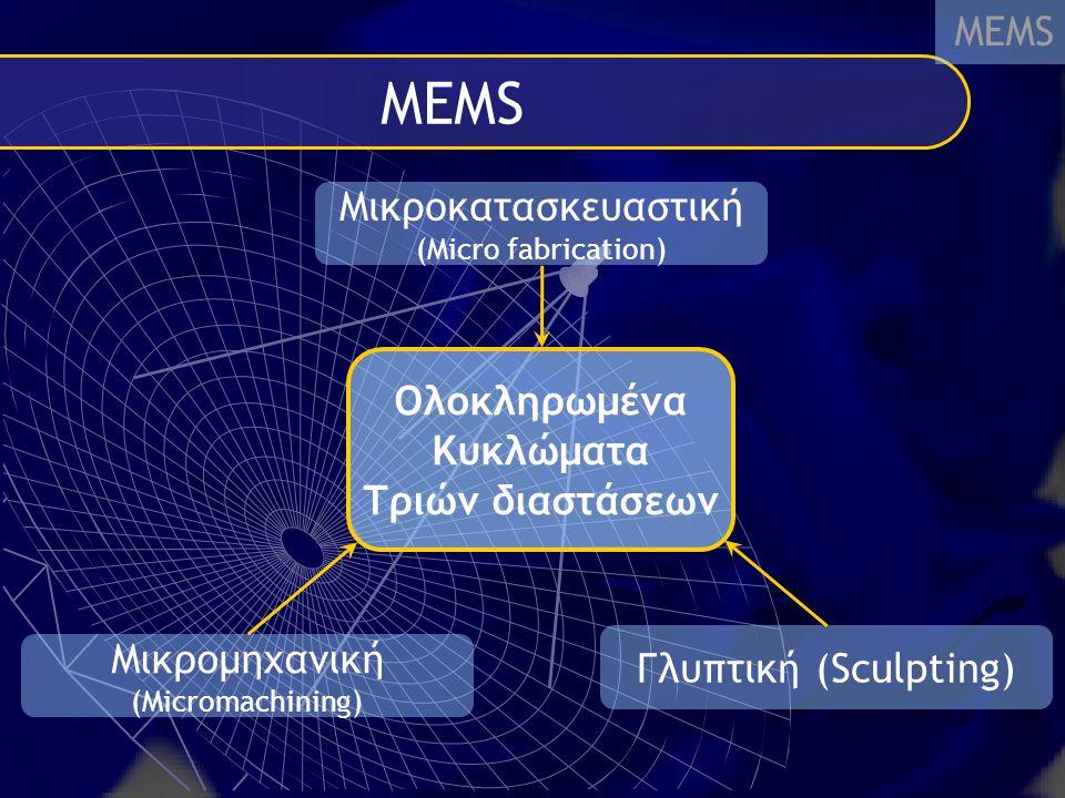 ΜΕΜS MEMS Μικροκατασκευαστική (Micro fabrication) Ολοκληρωμένα Κυκλώματα Τριών διαστάσεων Γλυπτική (Sculpting) Μικρομηχανική (Micromachining)