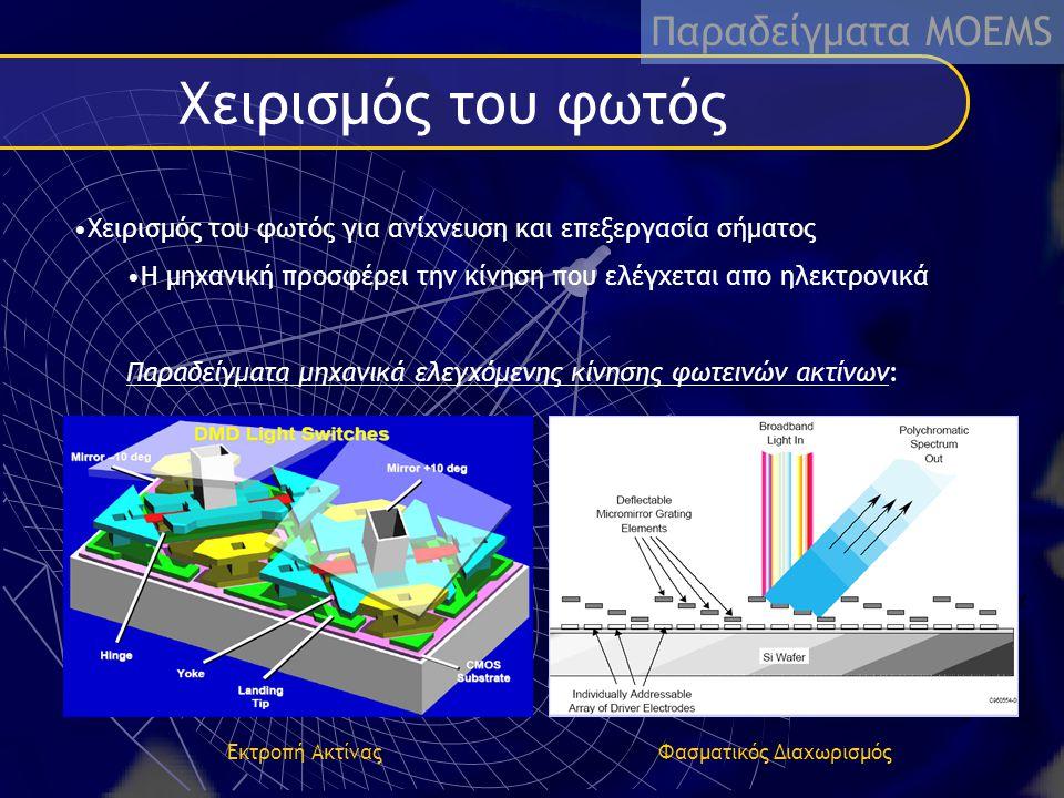 Χειρισμός του φωτός Χειρισμός του φωτός για ανίχνευση και επεξεργασία σήματος Η μηχανική προσφέρει την κίνηση που ελέγχεται απο ηλεκτρονικά Παραδείγματα μηχανικά ελεγχόμενης κίνησης φωτεινών ακτίνων: Εκτροπή ΑκτίναςΦασματικός Διαχωρισμός Παραδείγματα MΟEMS