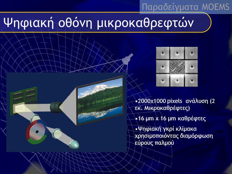 Ψηφιακή οθόνη μικροκαθρεφτών Παραδείγματα MΟEMS 2000χ1000 pixels ανάλυση (2 εκ. Μικροκαθρέφτες) 16 μm x 16 μm καθρέφτες Ψηφιακή γκρί κλίμακα χρησιμοπο