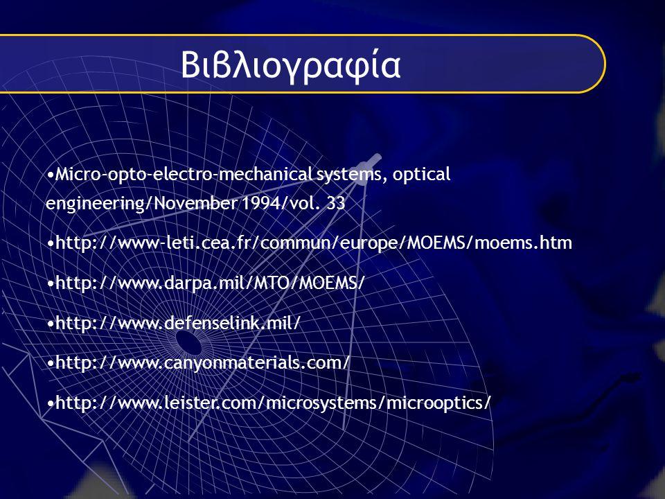 Βιβλιογραφία Micro-opto-electro-mechanical systems, optical engineering/November 1994/vol. 33 http://www-leti.cea.fr/commun/europe/MOEMS/moems.htm htt