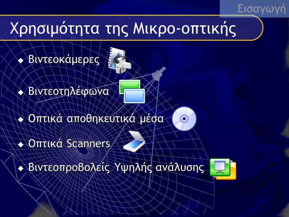 Χρησιμότητα της Μικρο-οπτικής  Βιντεοκάμερες  Βιντεοτηλέφωνα  Οπτικά αποθηκευτικά μέσα  Οπτικά Scanners  Βιντεοπροβολείς Υψηλής ανάλυσης Εισαγωγή