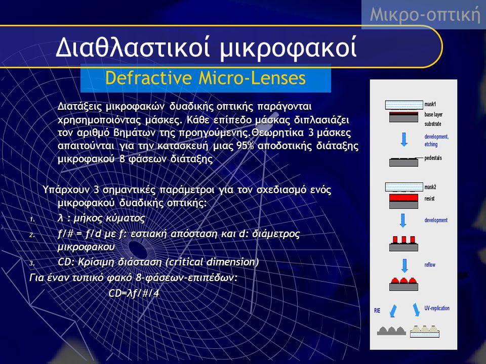 Defractive Micro-Lenses Διαθλαστικοί μικροφακοί Μικρο-οπτική Στα εργαστήρια παραγωγής: Ταχύτητα μικροφακόυ f/6 – f/3 με αντίστοιχα λ=0,632μm (HeNe laser) – λ=0,850μm Συστημα διαθλαστικών μικροφακών
