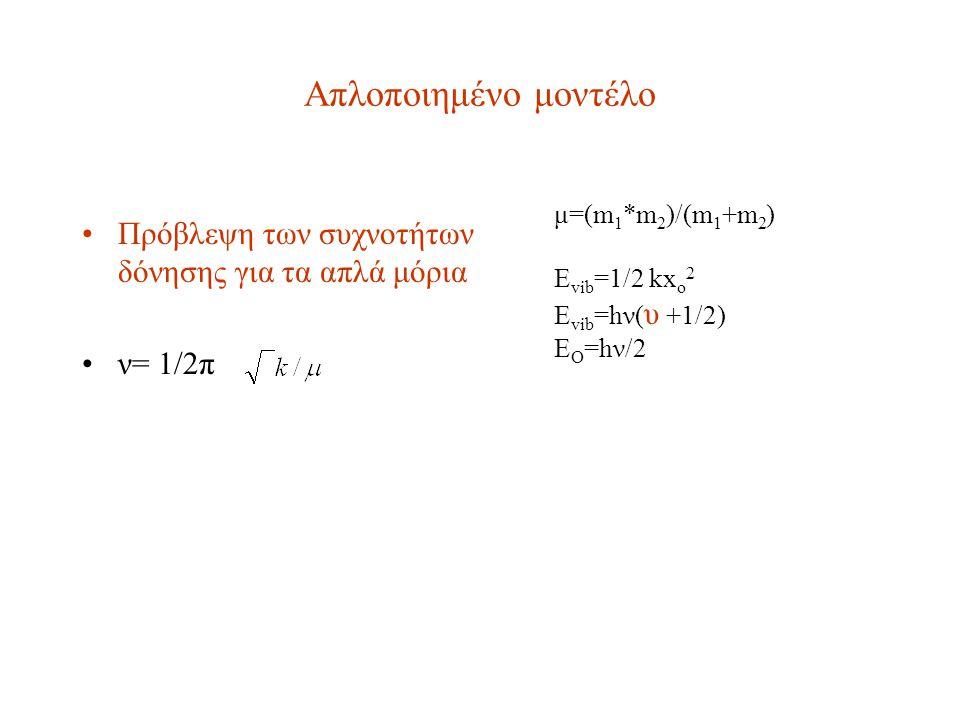 Απλοποιημένο μοντέλο Πρόβλεψη των συχνοτήτων δόνησης για τα απλά μόρια ν= 1/2π μ=(m 1 *m 2 )/(m 1 +m 2 ) Ε vib =1/2 kx o 2 Ε vib =hν( υ +1/2) Ε O =hν/