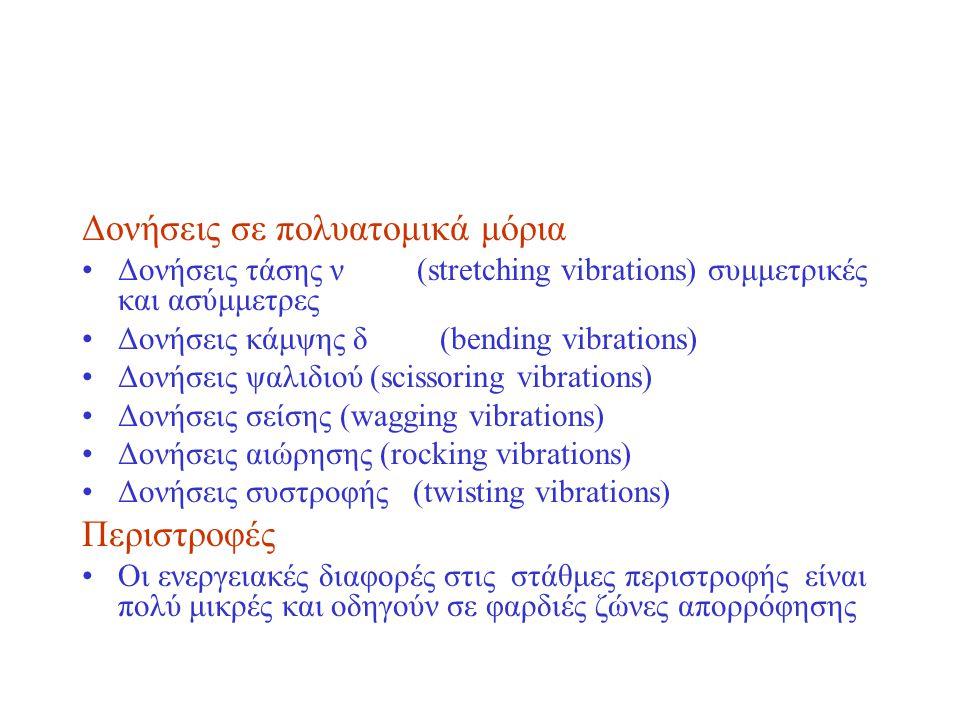 Δονήσεις σε πολυατομικά μόρια Δονήσεις τάσης ν (stretching vibrations) συμμετρικές και ασύμμετρες Δονήσεις κάμψης δ (bending vibrations) Δονήσεις ψαλιδιού (scissoring vibrations) Δονήσεις σείσης (wagging vibrations) Δονήσεις αιώρησης (rocking vibrations) Δονήσεις συστροφής (twisting vibrations) Περιστροφές Οι ενεργειακές διαφορές στις στάθμες περιστροφής είναι πολύ μικρές και οδηγούν σε φαρδιές ζώνες απορρόφησης