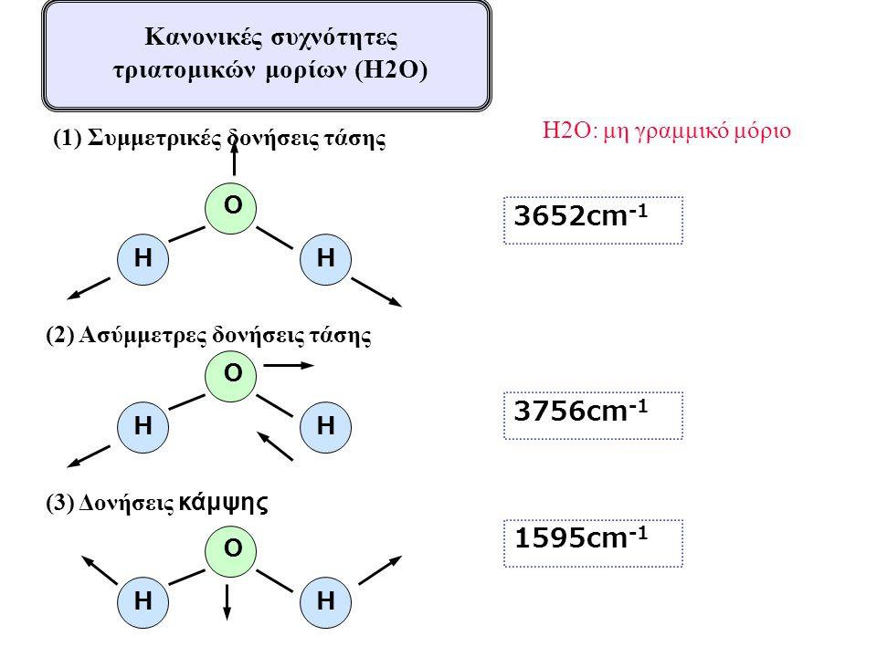 Κανονικές συχνότητες τριατομικών μορίων (H2O) H2O: μη γραμμικό μόριο (1) Συμμετρικές δονήσεις τάσης O (2) Ασύμμετρες δονήσεις τάσης 3652cm -1 (3) Δονήσεις κάμψης 3756cm -1 HH O HH O HH 1595cm -1