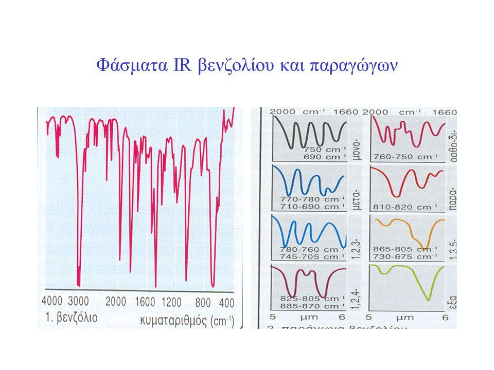Φάσματα IR βενζολίου και παραγώγων