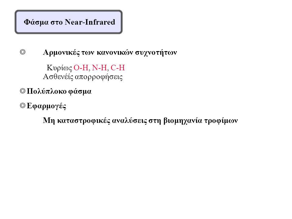Φάσμα στο Near-Infrared ◎ Αρμονικές των κανονικών συχνοτήτων Κυρίως O-H, N-H, C-H Ασθενέίς απορροφήσεις ◎ Πολύπλοκο φάσμα ◎ Εφαρμογές Μη καταστροφικές