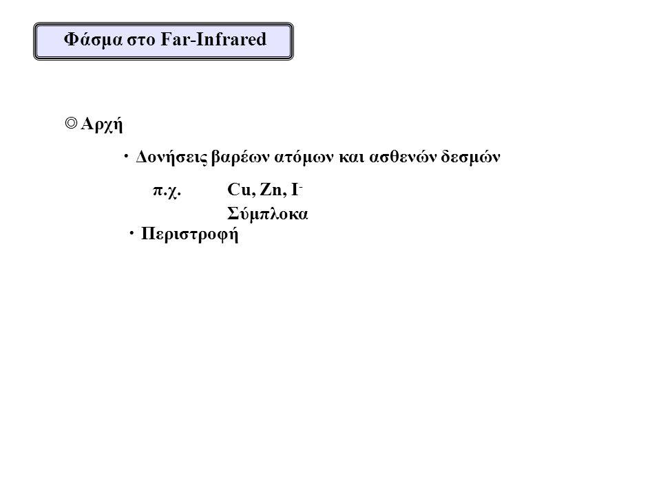 Φάσμα στο Far-Infrared ◎ Αρχή ・ Δονήσεις βαρέων ατόμων και ασθενών δεσμών π.χ. Cu, Zn, I - Σύμπλοκα ・ Περιστροφή