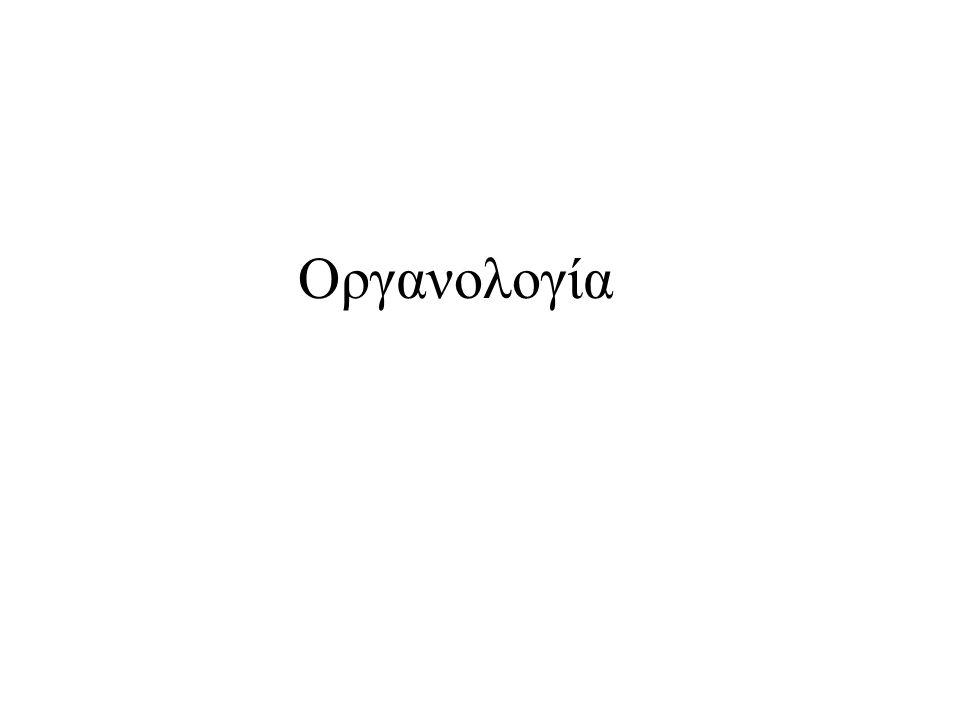 Οργανολογία
